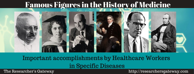 Famous Figures in medical research of specific diseases