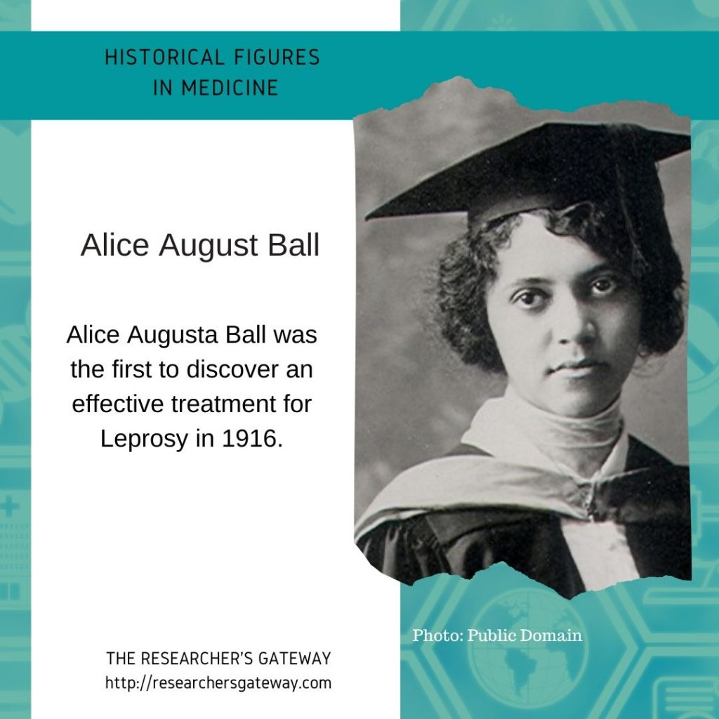 Alice Augusta Ball  at The Researcher's Gateway  and Famous Medical Figures
