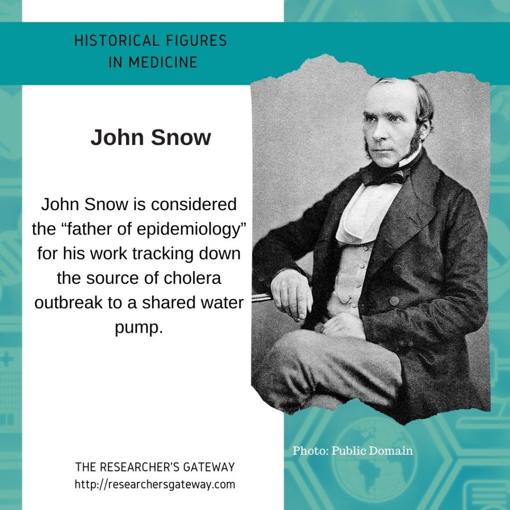 John Snow and Cholera at The Researcher's Gateway and Famous Medical Figures