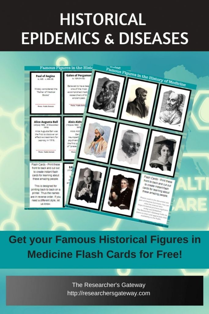Get your Famous Historical Figures in Medicine Flash Cards for Free!