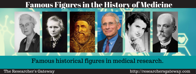 Famous people in medical research
