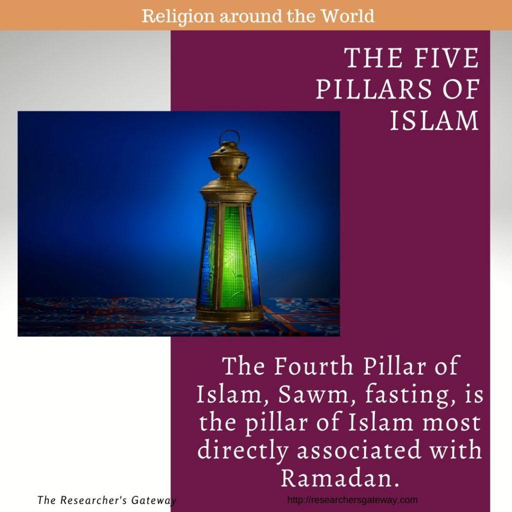 The Fourth Pillar of Islam, Sawm.