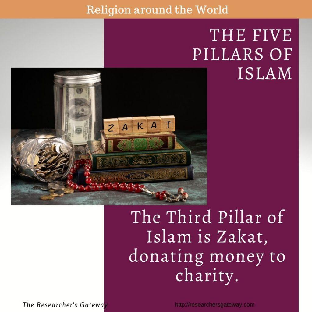 The Third Pillar of Islam is Zakat, donating money to charity.