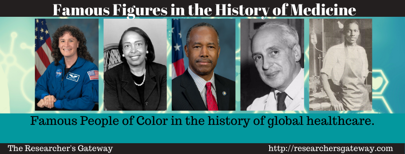 Famous People of Color in Medicine
