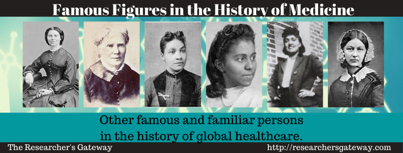 Famous Women in Medical History