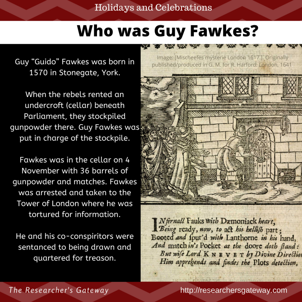 Who was Guy Fawkes?